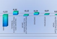 Tabel I Inflasi april 2016
