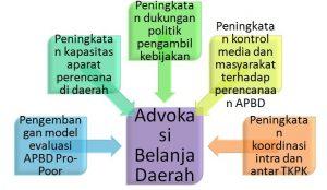 bappeda2