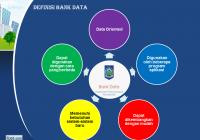 bankdatabappedantb-1